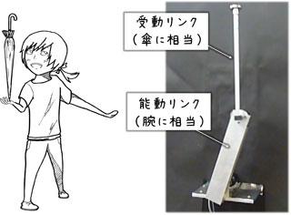【制御系分野】劣駆動ロボットのゲインスケジューリング制御